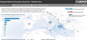 unhcr_mediterranian
